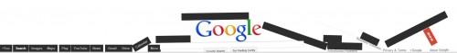 google gravity trucuri google