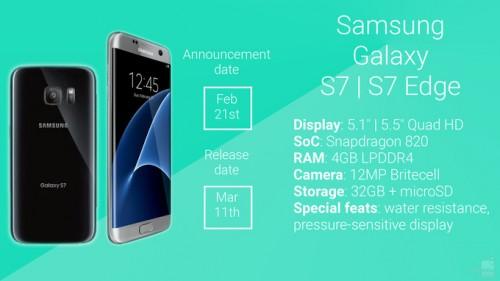 specificatii tehnice Samsung Galaxy S7 S7 Edge