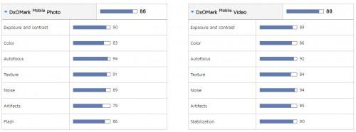 Samsung Galaxy S7 Edge camera inregistrate foto video