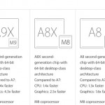 iPad Pro 9.7 inch performante grafice