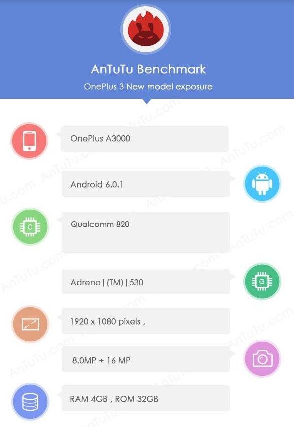 specificatii tehnice OnePlus 3