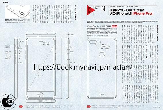 schita iPhone 7 Pro