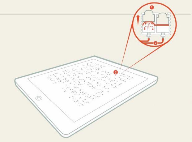 tableta citire braille
