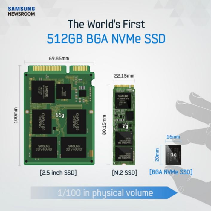 Samsung NVMe PCIe SSD