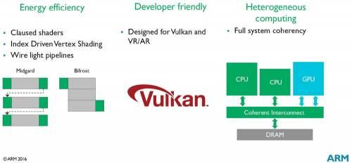 nou procesor ARM 1