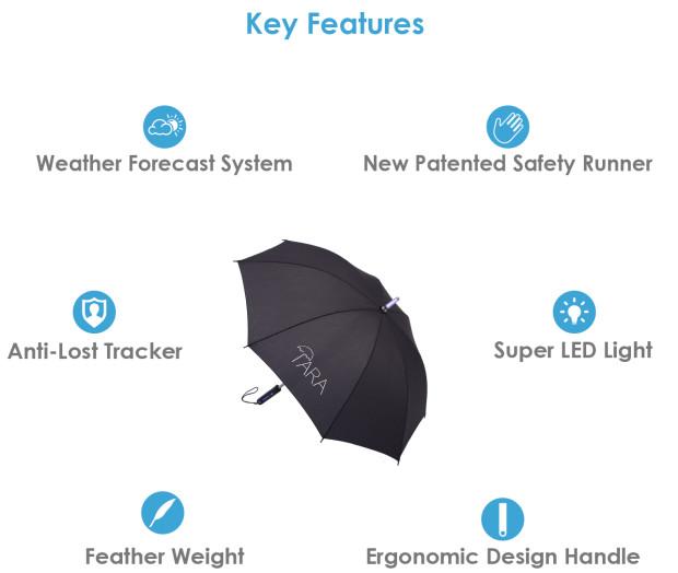 TARAbrella umbrela inteligenta
