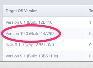 ios 10 beta 1 pre wwdc 2016