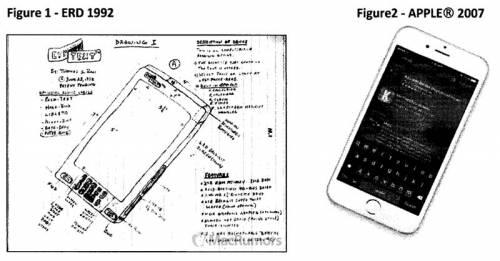 proces iphone apple