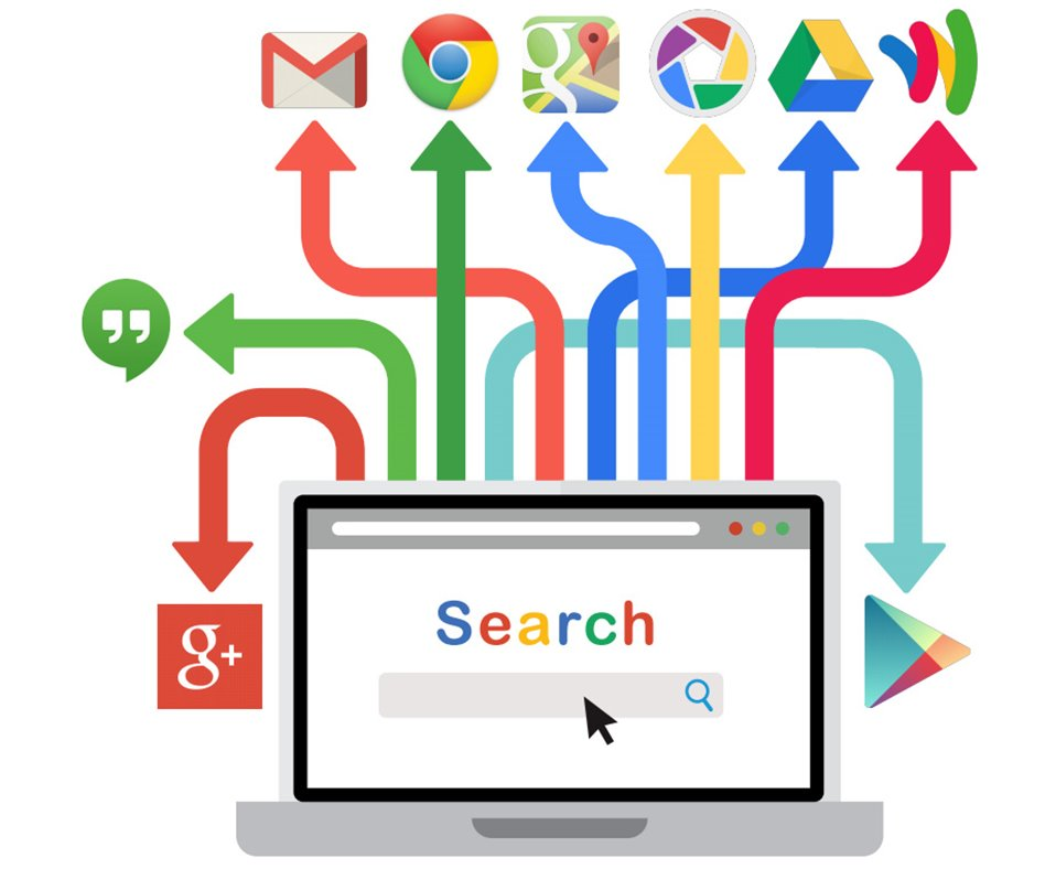 Google Search cutremur