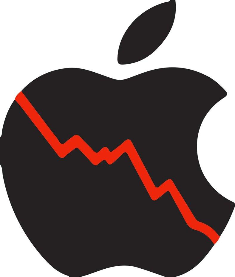 apple pret actiuni