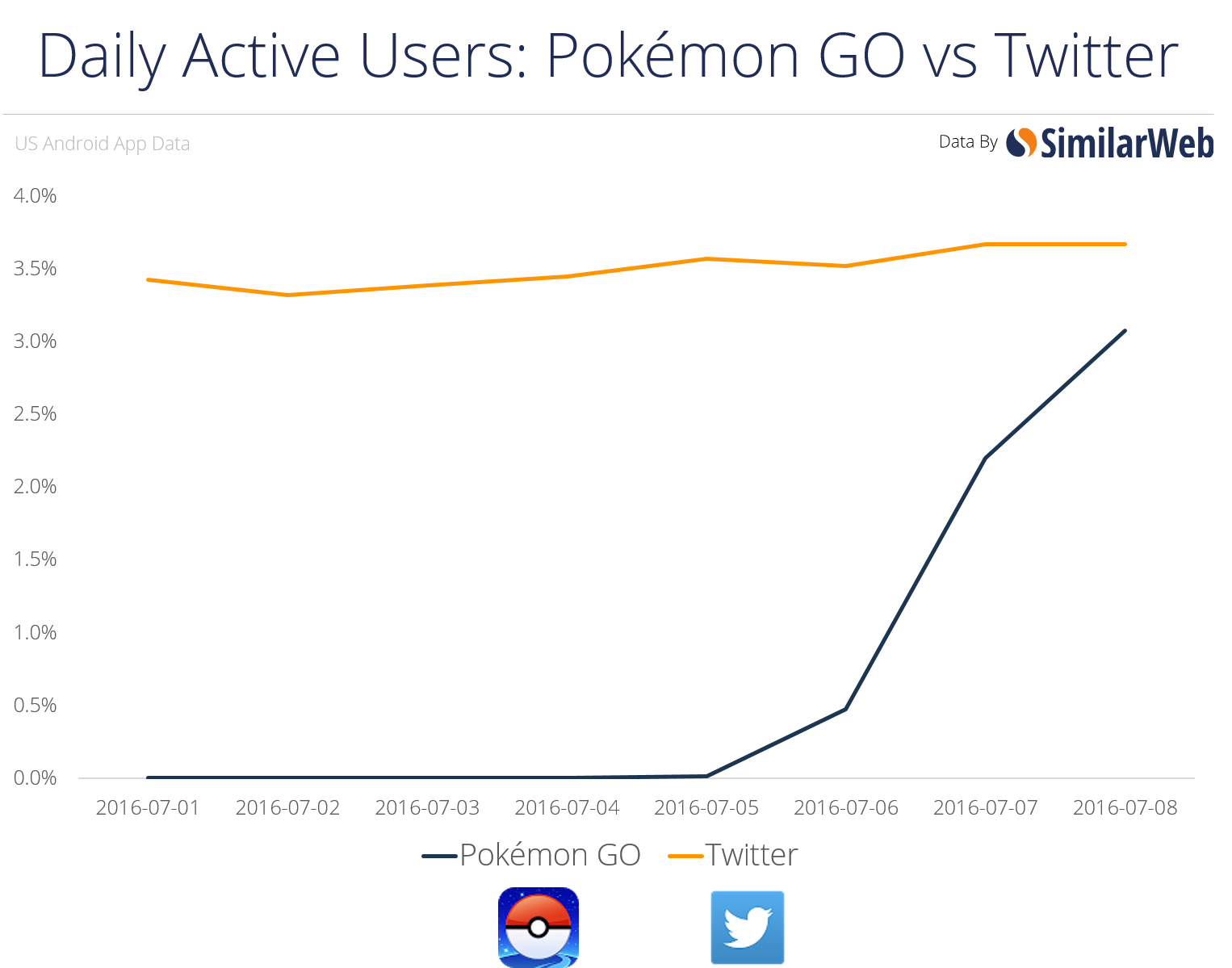 pokemon go twitter