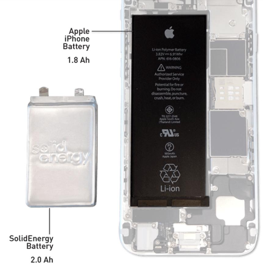 baterie dubla iphone