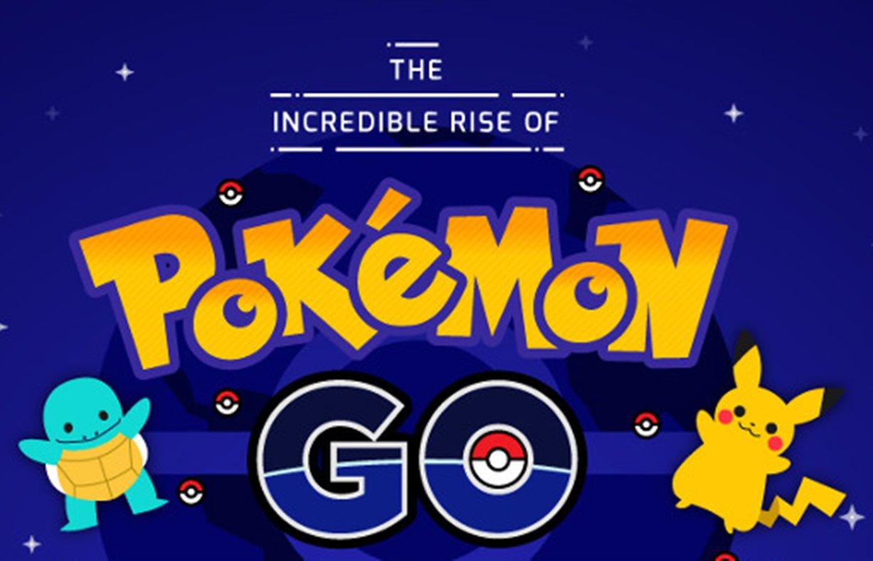 succes pokemon go infografic