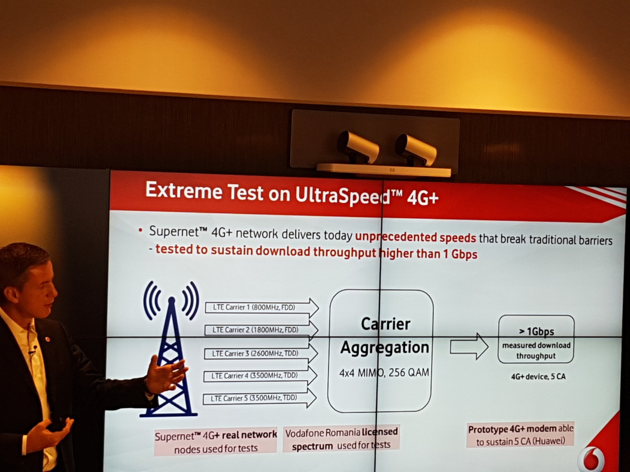 ultraspeed 4g+ 1 gbps vodafone