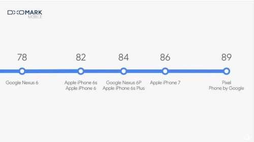 google-pixel-camera-cea-mai-buna-smartphone-1