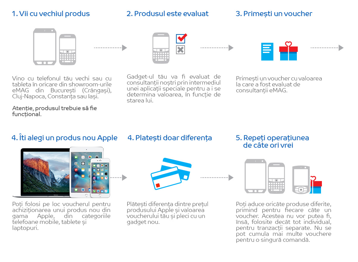 emag-buy-back-apple