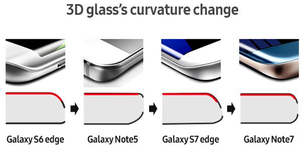 galaxy-note-7-baterie-foc-1