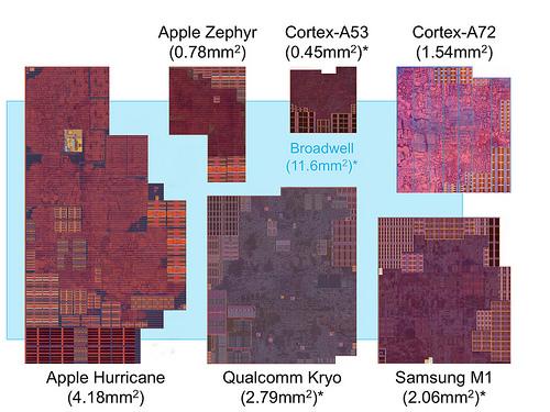 iphone-7-procesor-intel