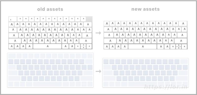 macbook-pro-oled-tastatura