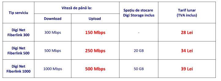 pret-internet-fix-digi-net-fiberlink