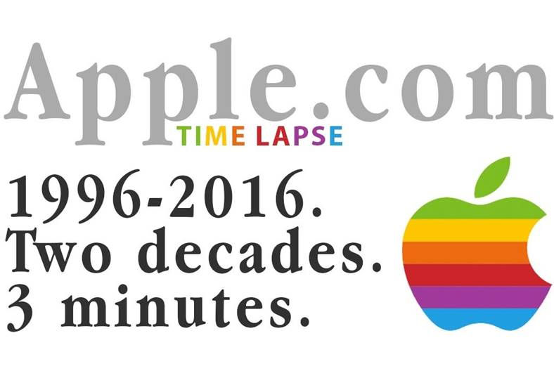 website-apple-evolutie-2-decenii