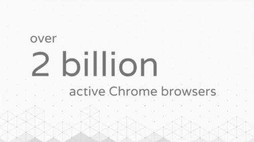 google-chrome-instalari