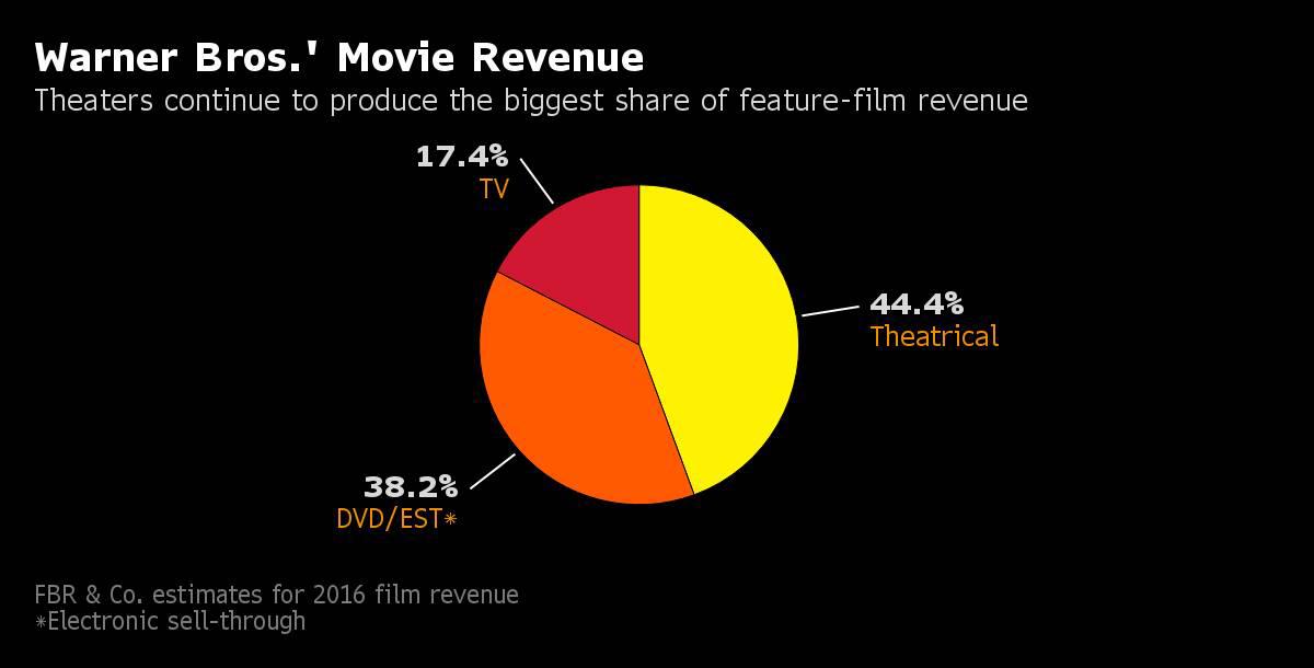filme-online-cinematografe