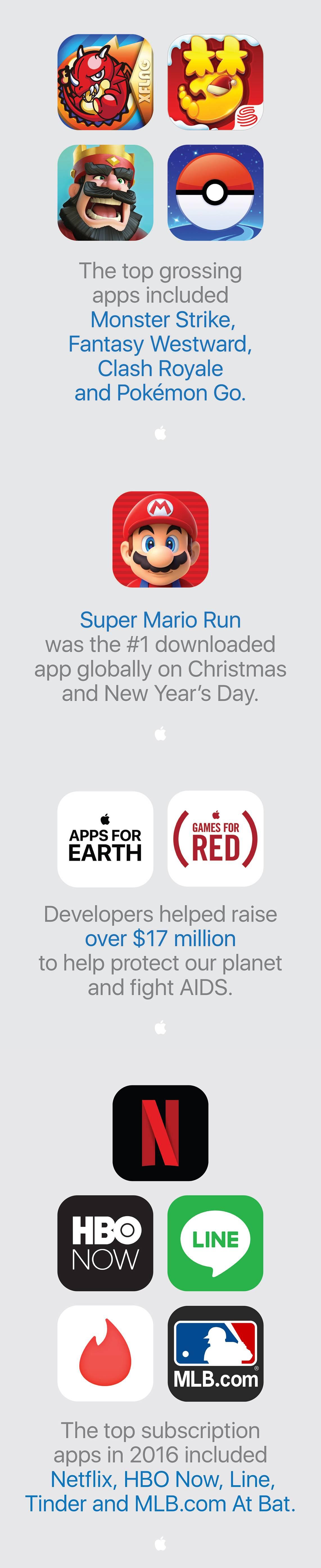 appstore-infografic-apple