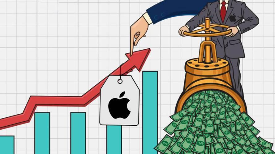 actiuni apple pret record