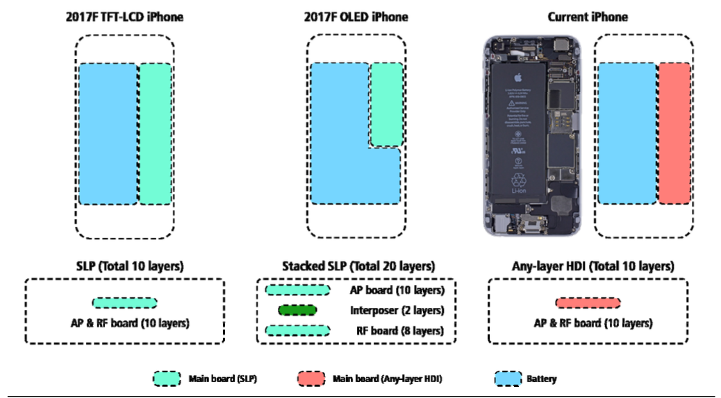 iphone 8 capacitate baterie