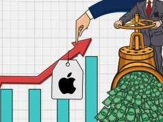 actiuni apple pret istoric