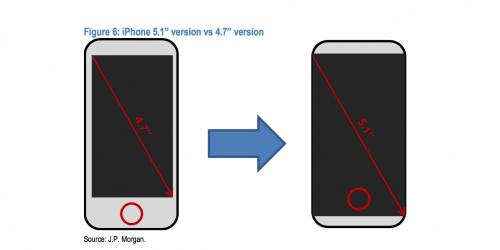 iphone 8 comparatie iphone 7