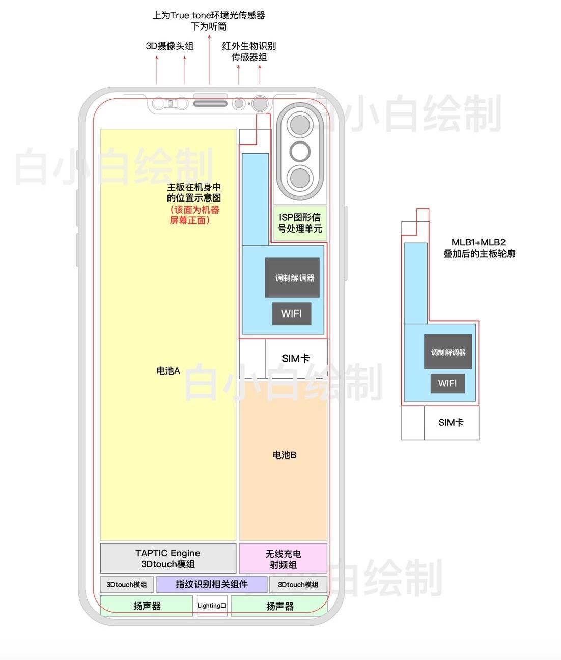 iphone 8 doua baterii 1