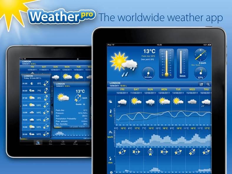 WeatherPro-pret-redus-iphone