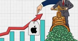 apple actiuni pret valoare