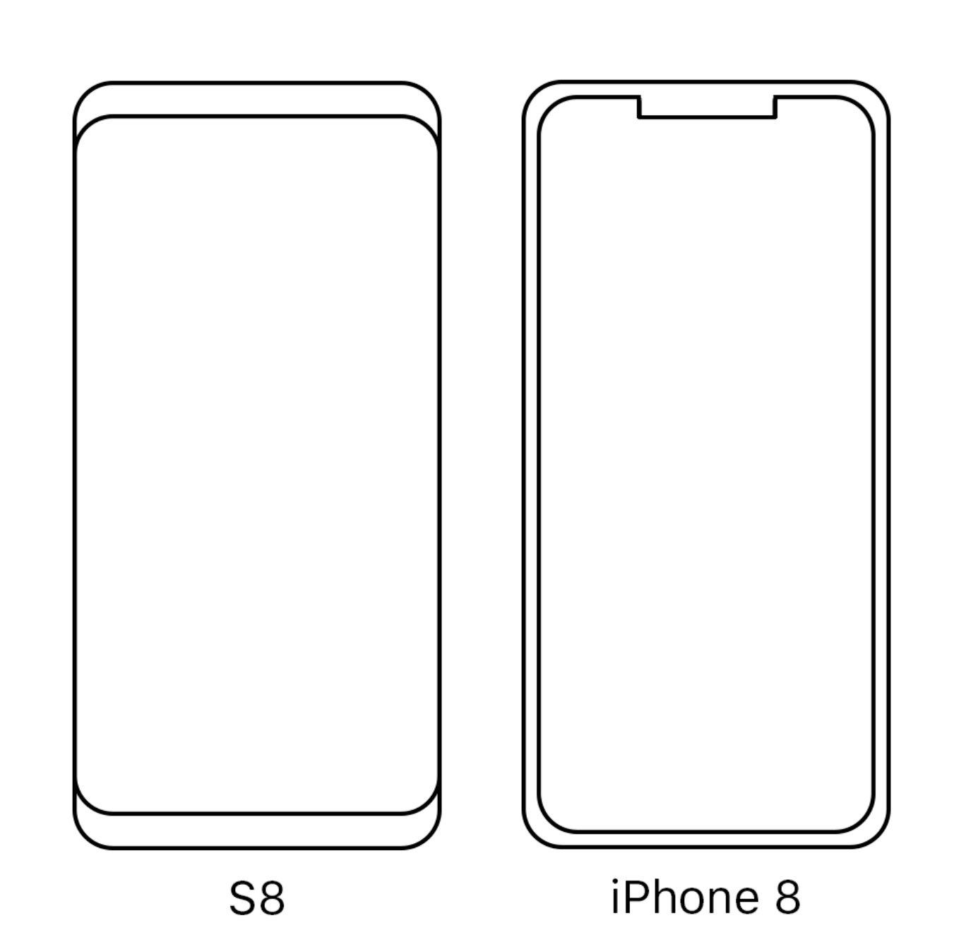 iPhone 8 Samsung Galaxy S8 design comparatie