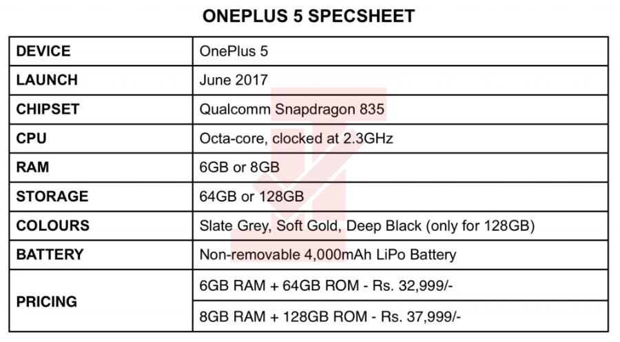 OnePlus 5 pret Europa lista