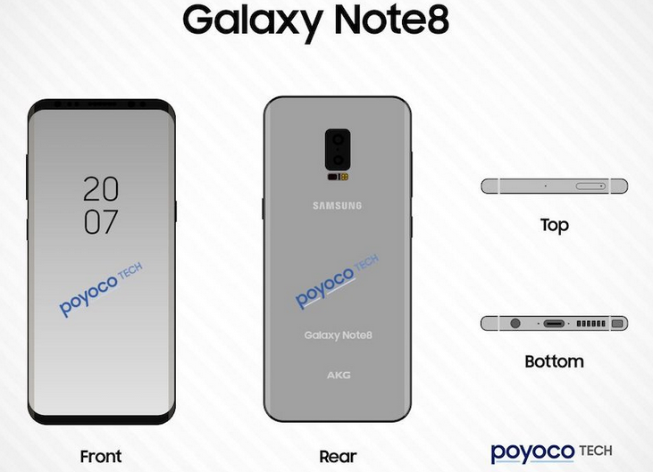 Samsung Galaxy Note 8 cititor amprenta carcasa