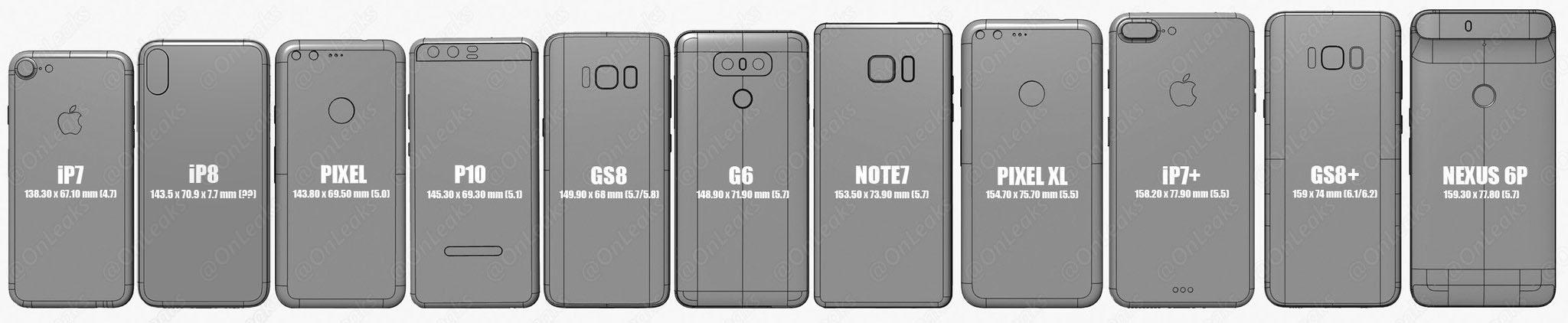 iPhone 8 Galaxy S8 Huawei P10 Google Pixel