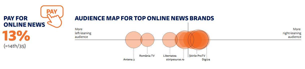 tv internet stiri informatii romania