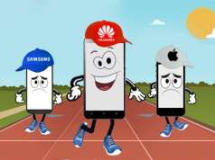 huawei domina apple samsung vanzari