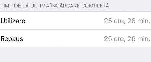 iOS 11 prost evitat