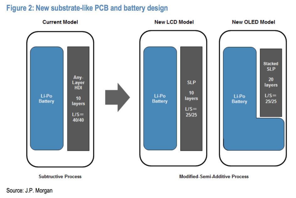 Samsung Galaxy S9 - Functia Noua iPhone 8