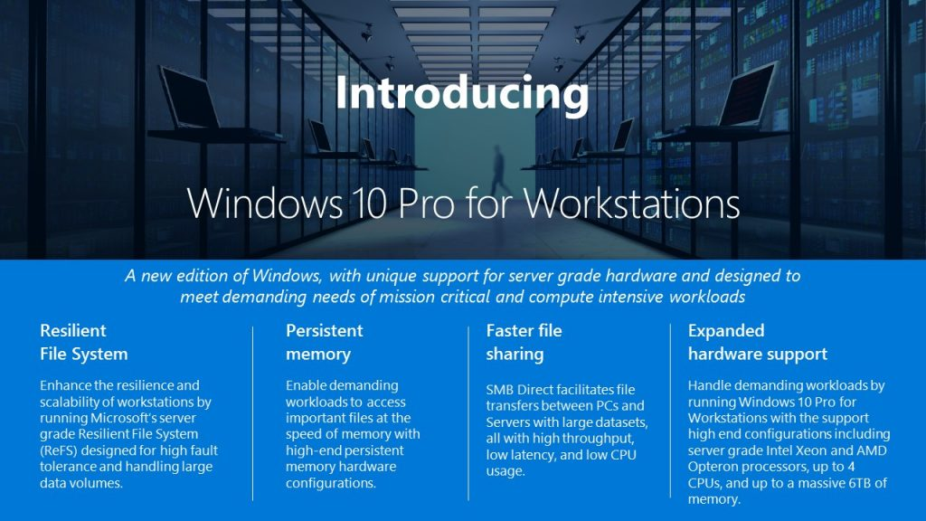 Windows 10 pro Versiune Lansata Microsoft
