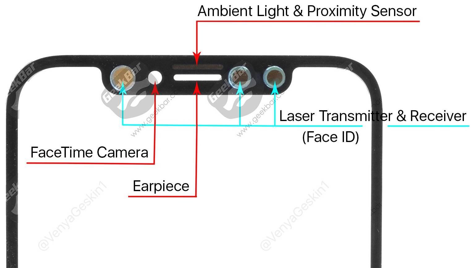 iPhone 8 decupaj explicat