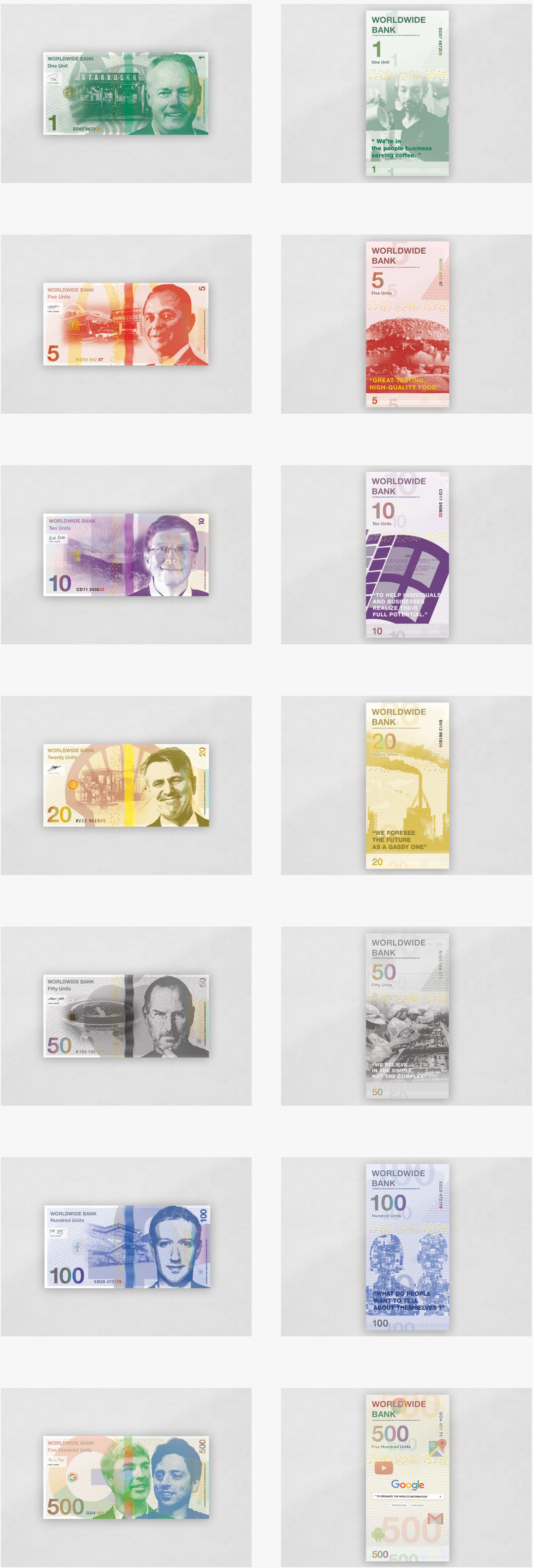 valute lume companii
