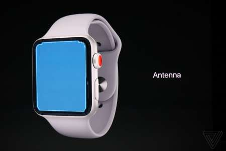 Apple Watch 3 antena