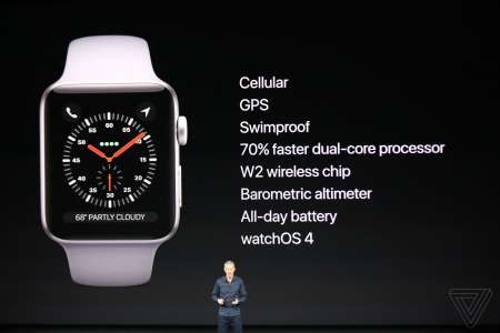 Apple Watch 3 noutati