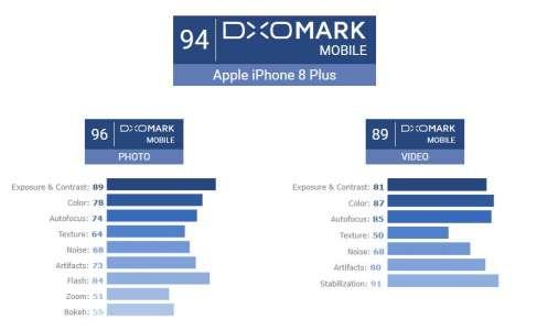 iPhone 8 Plus BUNA Camera Telefon 1