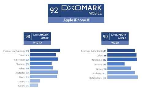 iPhone 8 Plus BUNA Camera Telefon 2